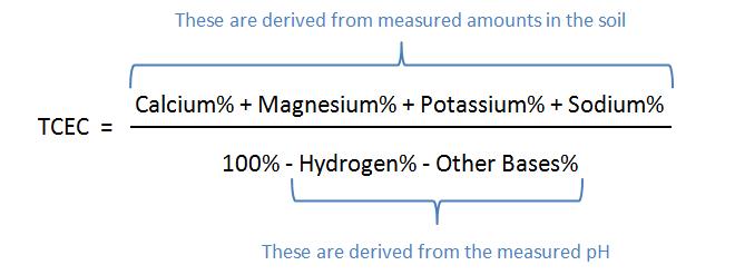 TCEC formula